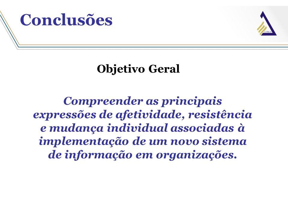 Conclusões Objetivo Geral Compreender as principais expressões de afetividade, resistência e mudança individual associadas à implementação de um novo