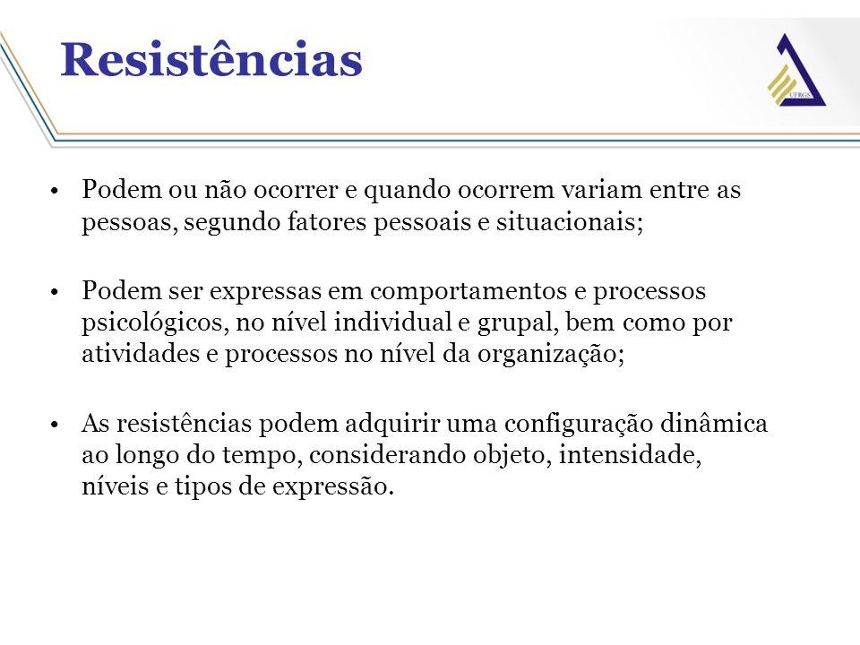 Resistências Podem ou não ocorrer e quando ocorrem variam entre as pessoas, segundo fatores pessoais e situacionais; Podem ser expressas em comportame