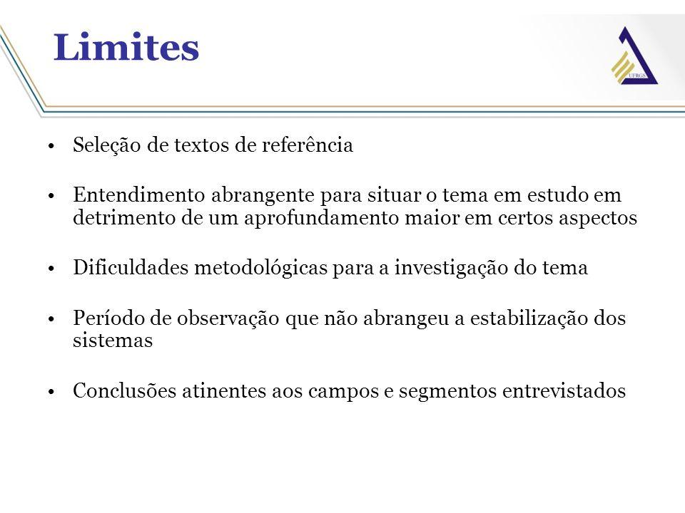 Limites Seleção de textos de referência Entendimento abrangente para situar o tema em estudo em detrimento de um aprofundamento maior em certos aspect