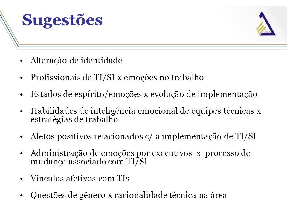 Sugestões Alteração de identidade Profissionais de TI/SI x emoções no trabalho Estados de espírito/emoções x evolução de implementação Habilidades de