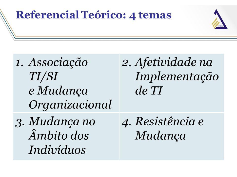 Referencial Teórico: 4 temas 1.Associação TI/SI e Mudança Organizacional 2.Afetividade na Implementação de TI 3.Mudança no Âmbito dos Indivíduos 4.Res