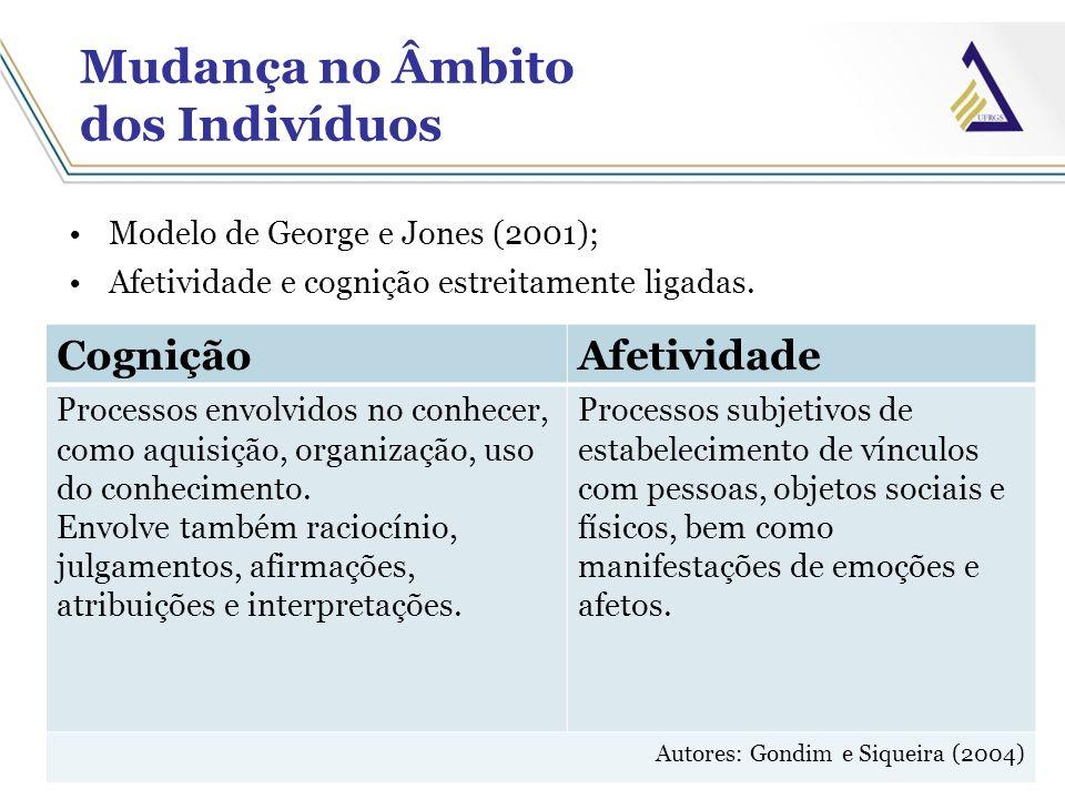 Mudança no Âmbito dos Indivíduos Modelo de George e Jones (2001); Afetividade e cognição estreitamente ligadas. CogniçãoAfetividade Processos envolvid