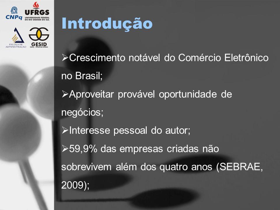 Introdução Crescimento notável do Comércio Eletrônico no Brasil; Aproveitar provável oportunidade de negócios; Interesse pessoal do autor; 59,9% das e
