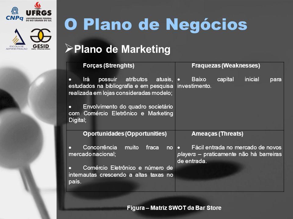 O Plano de Negócios Plano de Marketing Figura – Matriz SWOT da Bar Store Forças (Strenghts) Irá possuir atributos atuais, estudados na bibliografia e