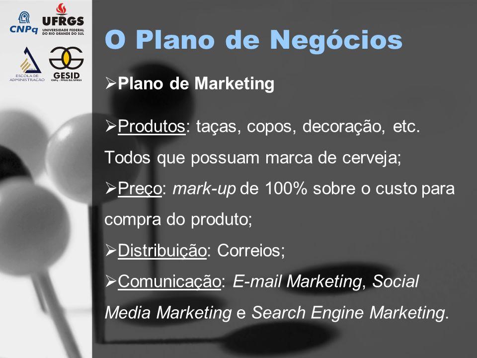 O Plano de Negócios Plano de Marketing Produtos: taças, copos, decoração, etc. Todos que possuam marca de cerveja; Preço: mark-up de 100% sobre o cust