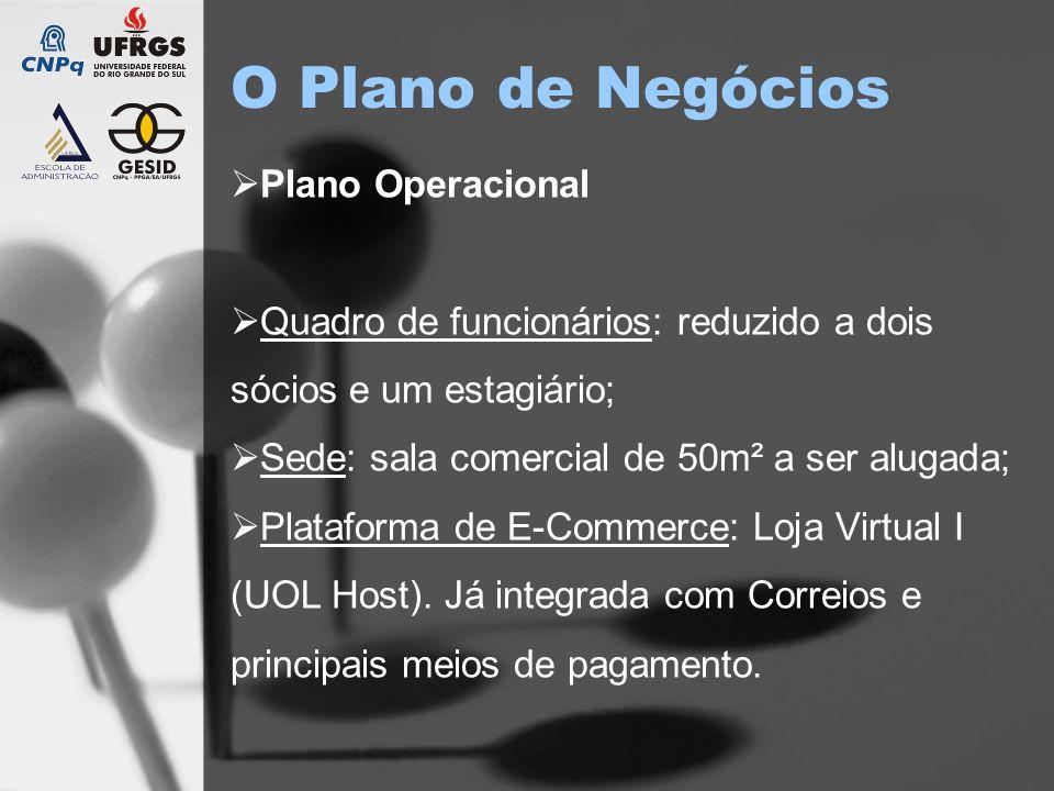 O Plano de Negócios Plano Operacional Quadro de funcionários: reduzido a dois sócios e um estagiário; Sede: sala comercial de 50m² a ser alugada; Plat