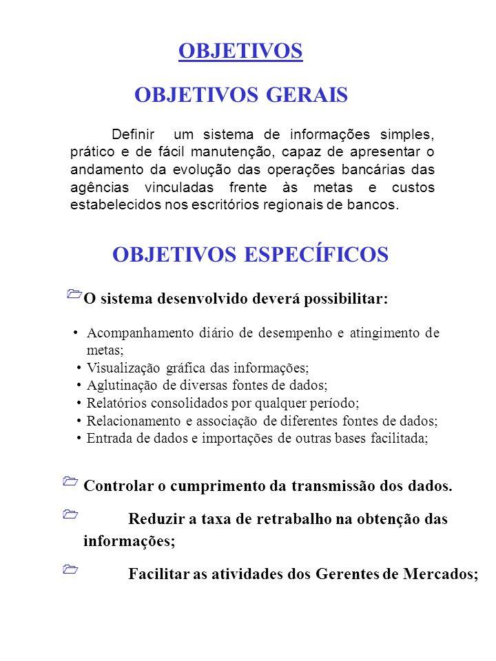 Sistema de Informações (SI); Sistemas de Informações Gerenciais (SIG); Informação; Sistemas de Apoio ao Executivo (EIS); Tecnologia da Informação (TI); REVISÃO DA LITERATURA