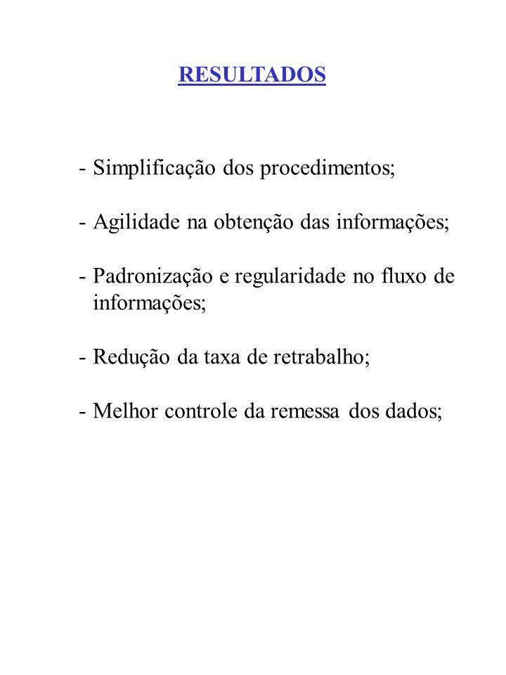 RESULTADOS -Simplificação dos procedimentos; -Agilidade na obtenção das informações; -Padronização e regularidade no fluxo de informações; -Redução da
