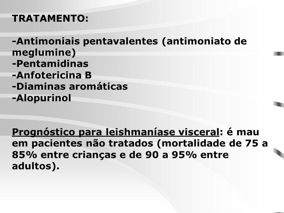 TRATAMENTO: -Antimoniais pentavalentes (antimoniato de meglumine) -Pentamidinas -Anfotericina B -Diaminas aromáticas -Alopurinol Prognóstico para leis