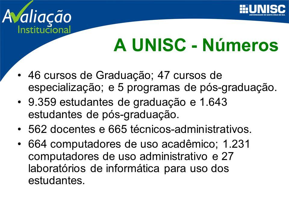 Avaliação Institucional - Histórico Em 1986 são registradas as primeiras práticas de autoavaliação nos cursos de graduação; Em 1993 foi institucionalizado o PAIUNISC – Programa de Avaliação Institucional da UNISC.