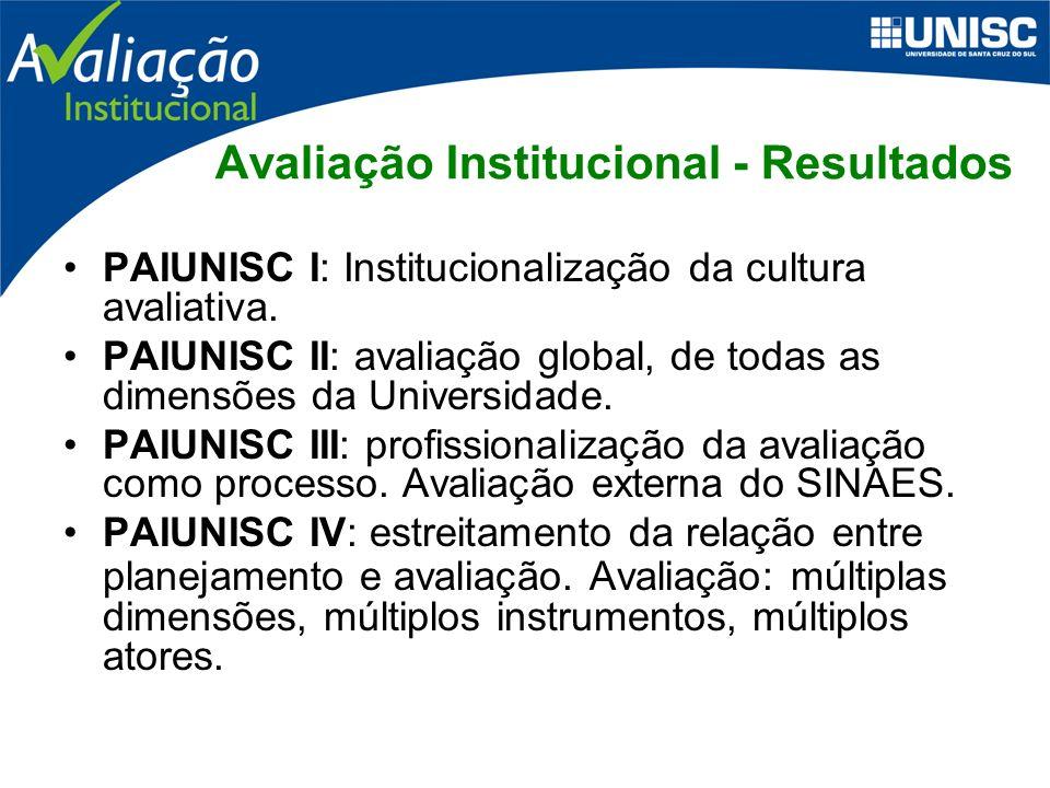 PAIUNISC I: Institucionalização da cultura avaliativa.