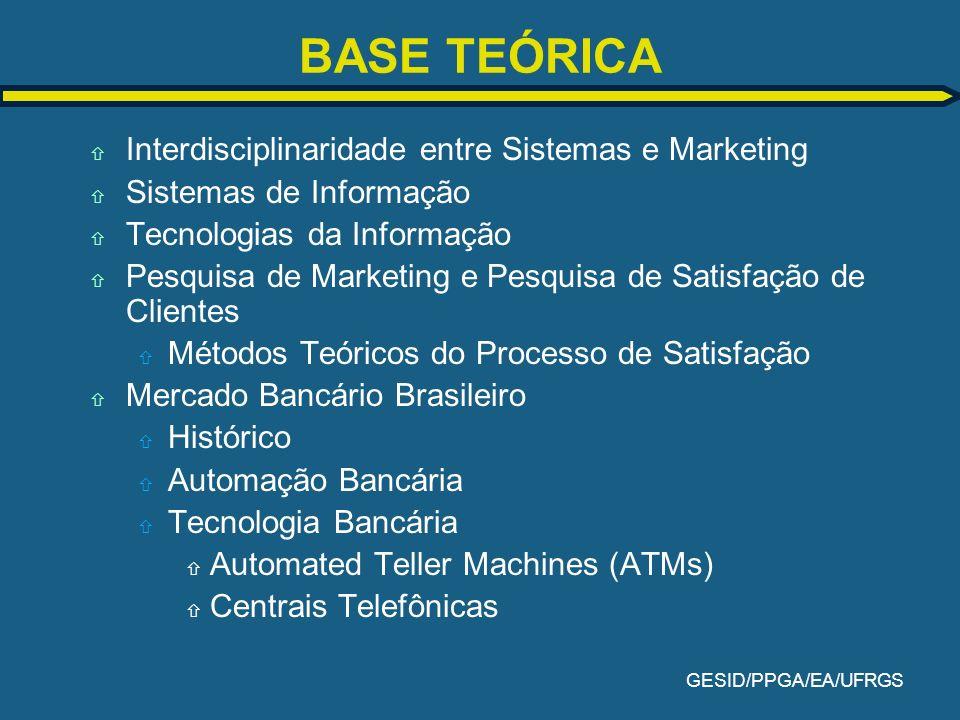 GESID/PPGA/EA/UFRGS BASE TEÓRICA ñ Interdisciplinaridade entre Sistemas e Marketing ñ Sistemas de Informação ñ Tecnologias da Informação ñ Pesquisa de