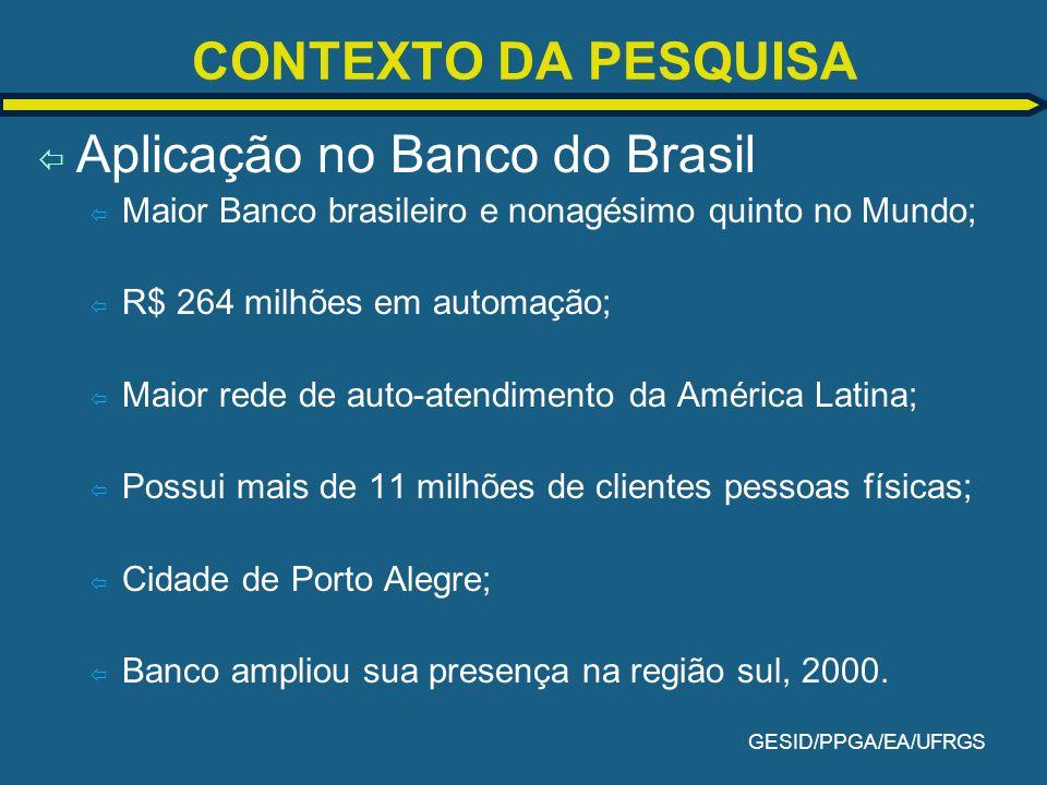 GESID/PPGA/EA/UFRGS CONTEXTO DA PESQUISA ï Aplicação no Banco do Brasil ï Maior Banco brasileiro e nonagésimo quinto no Mundo; ï R$ 264 milhões em aut