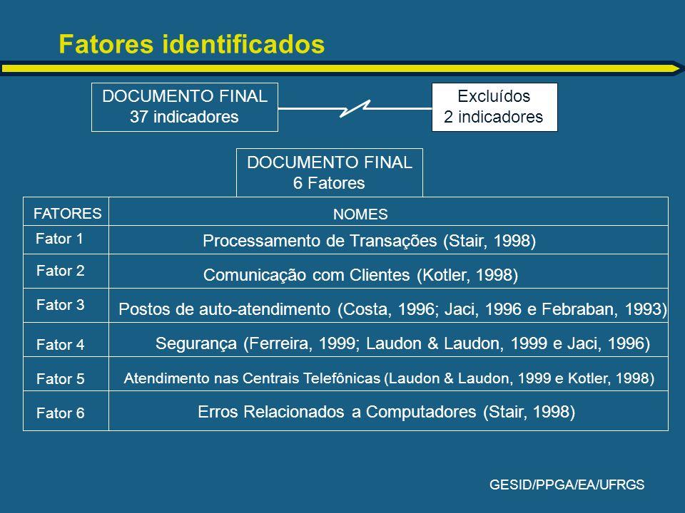 GESID/PPGA/EA/UFRGS Fatores identificados DOCUMENTO FINAL 6 Fatores FATORES NOMES Fator 1 Fator 2 Fator 3 Fator 4 Fator 5 Fator 6 Processamento de Tra