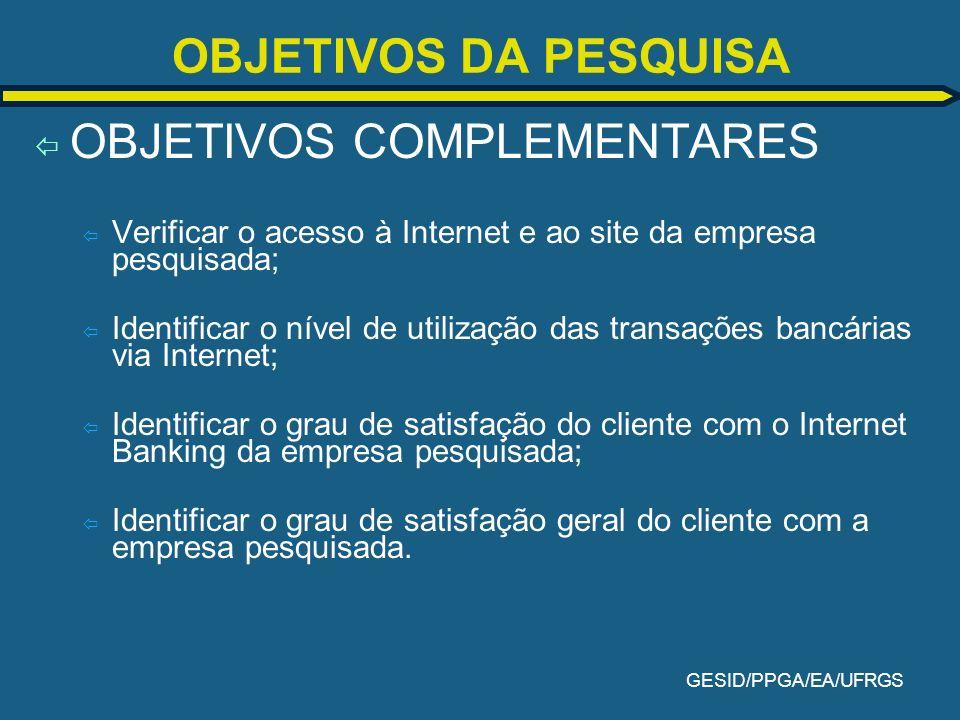 GESID/PPGA/EA/UFRGS OBJETIVOS DA PESQUISA ï OBJETIVOS COMPLEMENTARES ï Verificar o acesso à Internet e ao site da empresa pesquisada; ï Identificar o
