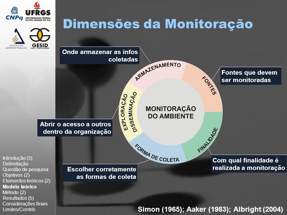 Dimensões da Monitoração Fontes que devem ser monitoradas Onde armazenar as infos coletadas Abrir o acesso a outros dentro da organização Escolher cor