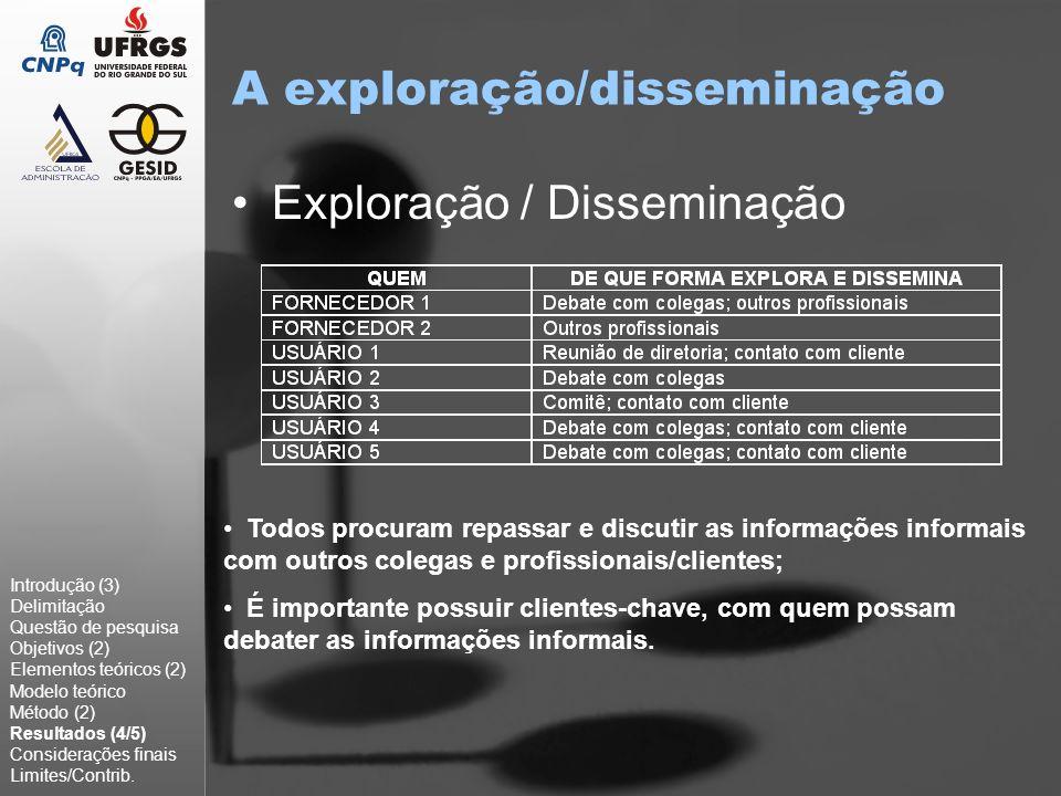 A exploração/disseminação Exploração / Disseminação Introdução (3) Delimitação Questão de pesquisa Objetivos (2) Elementos teóricos (2) Modelo teórico