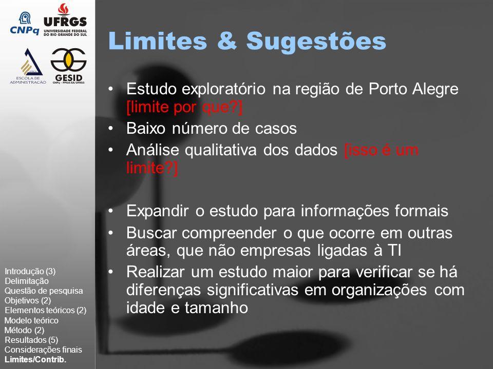 Limites & Sugestões Estudo exploratório na região de Porto Alegre [limite por que?] Baixo número de casos Análise qualitativa dos dados [isso é um lim