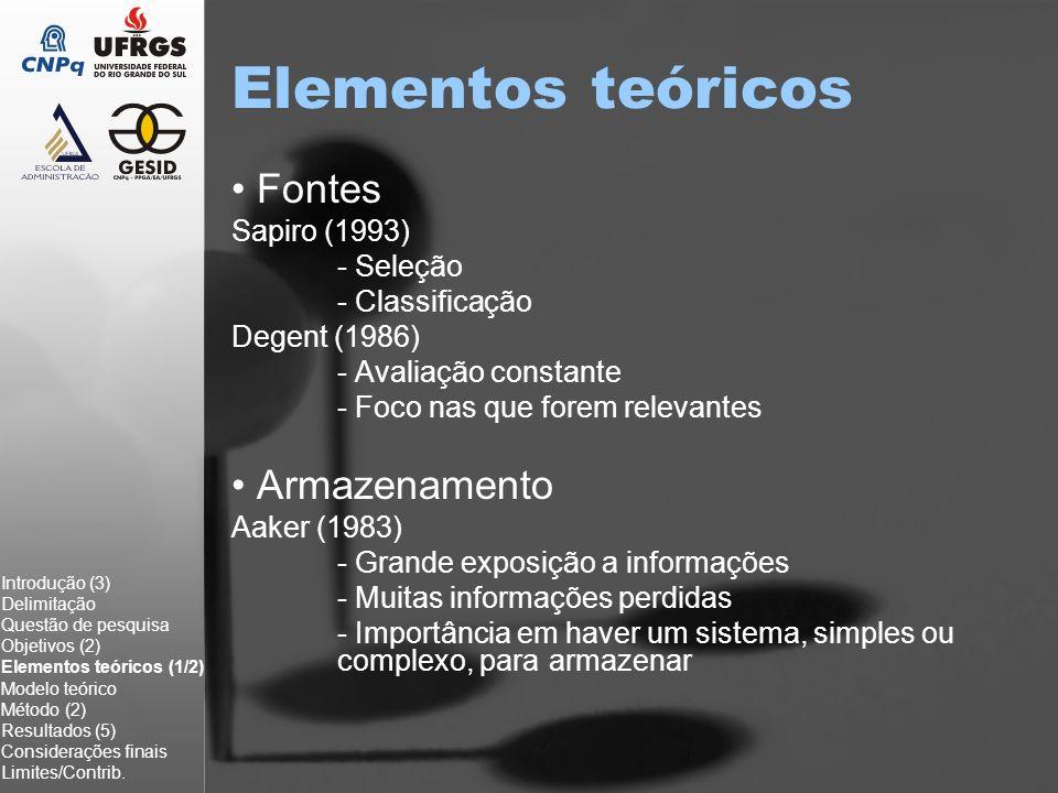 Elementos teóricos Fontes Sapiro (1993) - Seleção - Classificação Degent (1986) - Avaliação constante - Foco nas que forem relevantes Armazenamento Aa