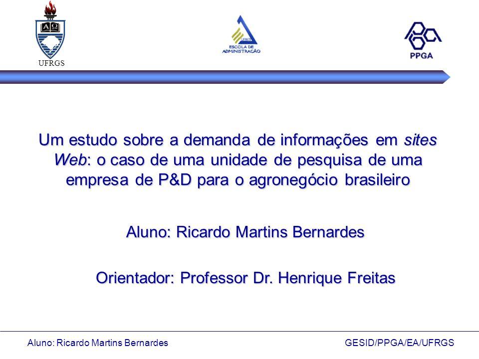 Aluno: Ricardo Martins Bernardes GESID/PPGA/EA/UFRGS Preferências e padrões primários de navegação (clickstream) primeiras ações ao entrar no site primeiras ações ao entrar no site ferramenta utilizada para consultas ferramenta utilizada para consultas ex.: A-B*, A*B*...