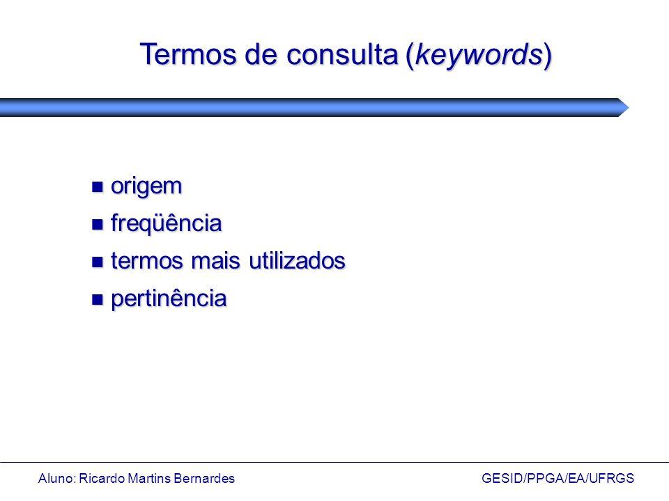 Aluno: Ricardo Martins Bernardes GESID/PPGA/EA/UFRGS Termos de consulta (keywords) origem origem freqüência freqüência termos mais utilizados termos m