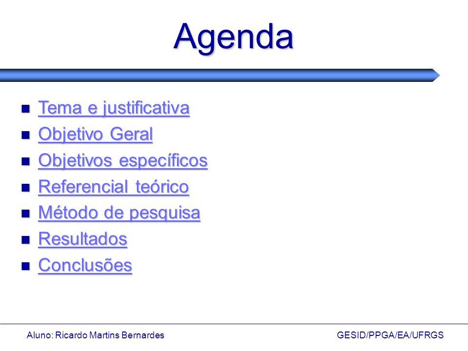 Aluno: Ricardo Martins Bernardes GESID/PPGA/EA/UFRGSAgenda Tema e justificativa Tema e justificativa Tema e justificativa Tema e justificativa Objetiv