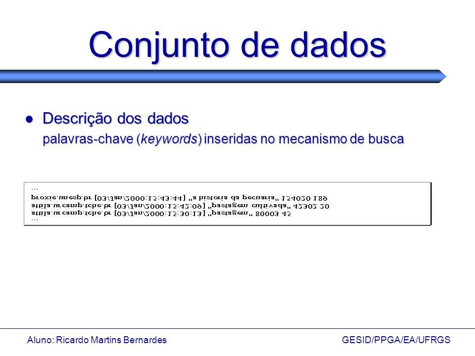 Aluno: Ricardo Martins Bernardes GESID/PPGA/EA/UFRGS Descrição dos dados Descrição dos dados palavras-chave (keywords) inseridas no mecanismo de busca