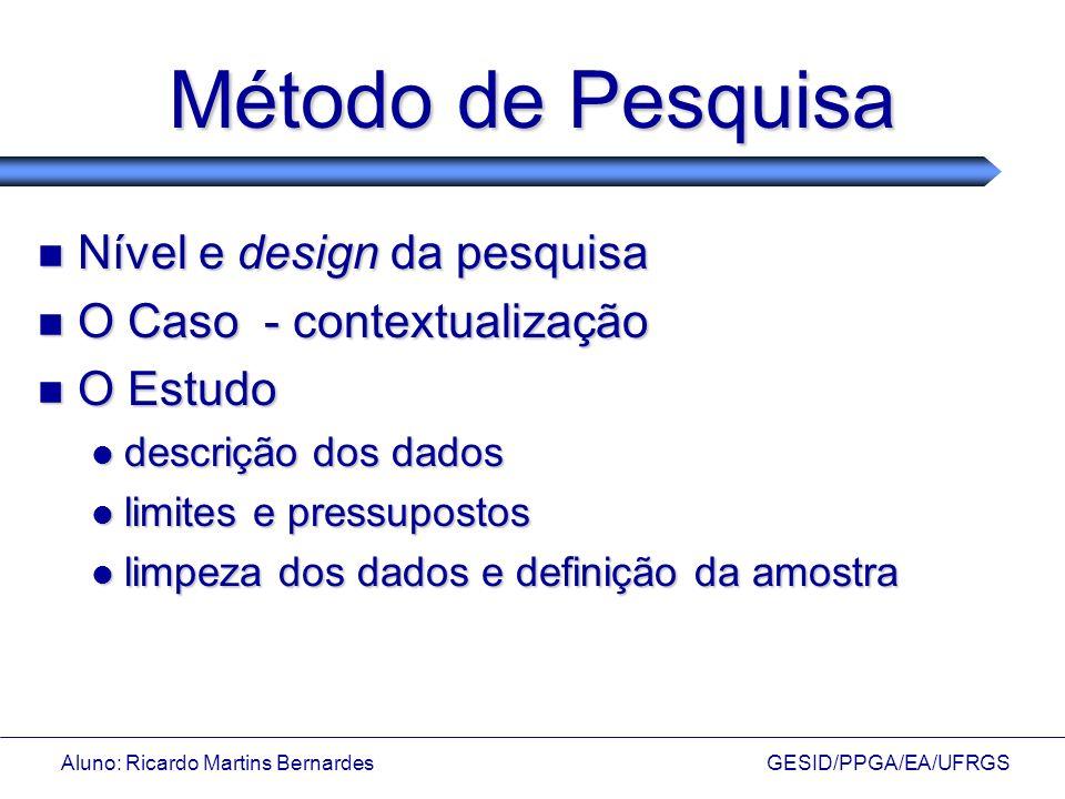 Aluno: Ricardo Martins Bernardes GESID/PPGA/EA/UFRGS Método de Pesquisa Nível e design da pesquisa Nível e design da pesquisa O Caso - contextualizaçã