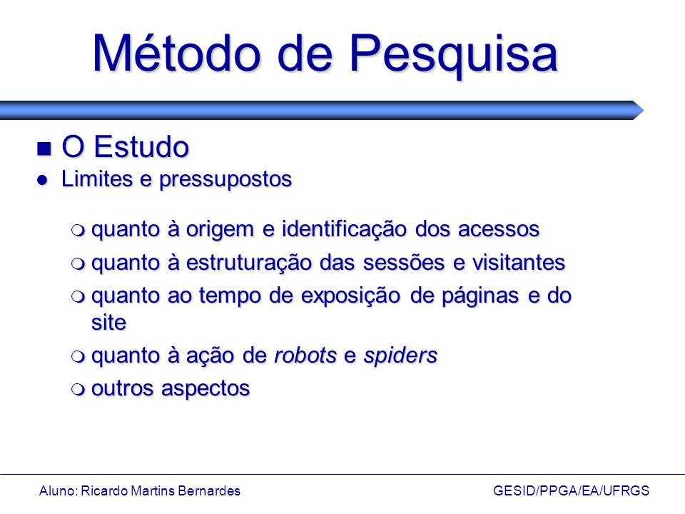 Aluno: Ricardo Martins Bernardes GESID/PPGA/EA/UFRGS Método de Pesquisa O Estudo O Estudo Limites e pressupostos Limites e pressupostos quanto à orige