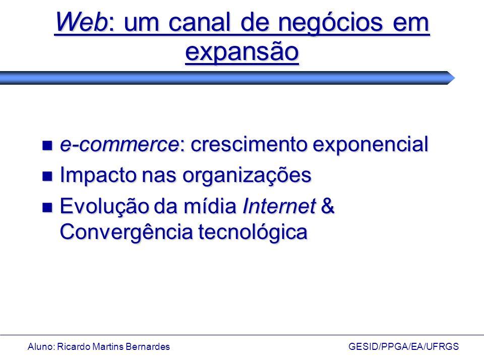 Aluno: Ricardo Martins Bernardes GESID/PPGA/EA/UFRGS Web: um canal de negócios em expansão e-commerce: crescimento exponencial e-commerce: crescimento