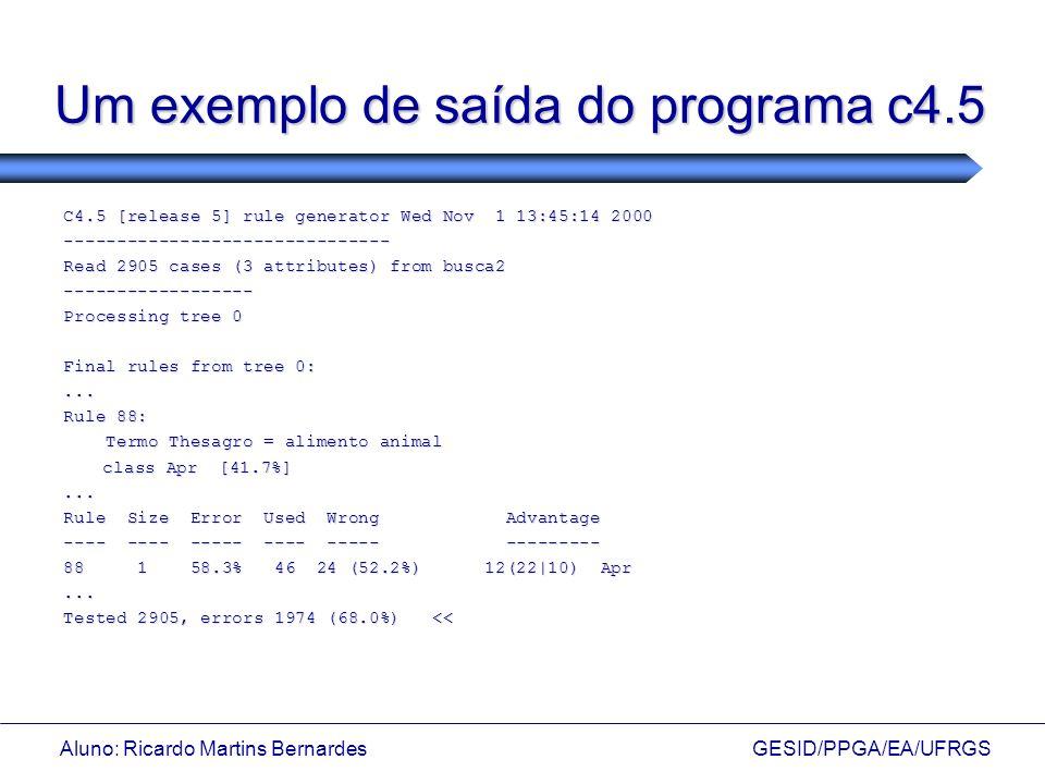 Aluno: Ricardo Martins Bernardes GESID/PPGA/EA/UFRGS Um exemplo de saída do programa c4.5 C4.5 [release 5] rule generator Wed Nov 1 13:45:14 2000 ----