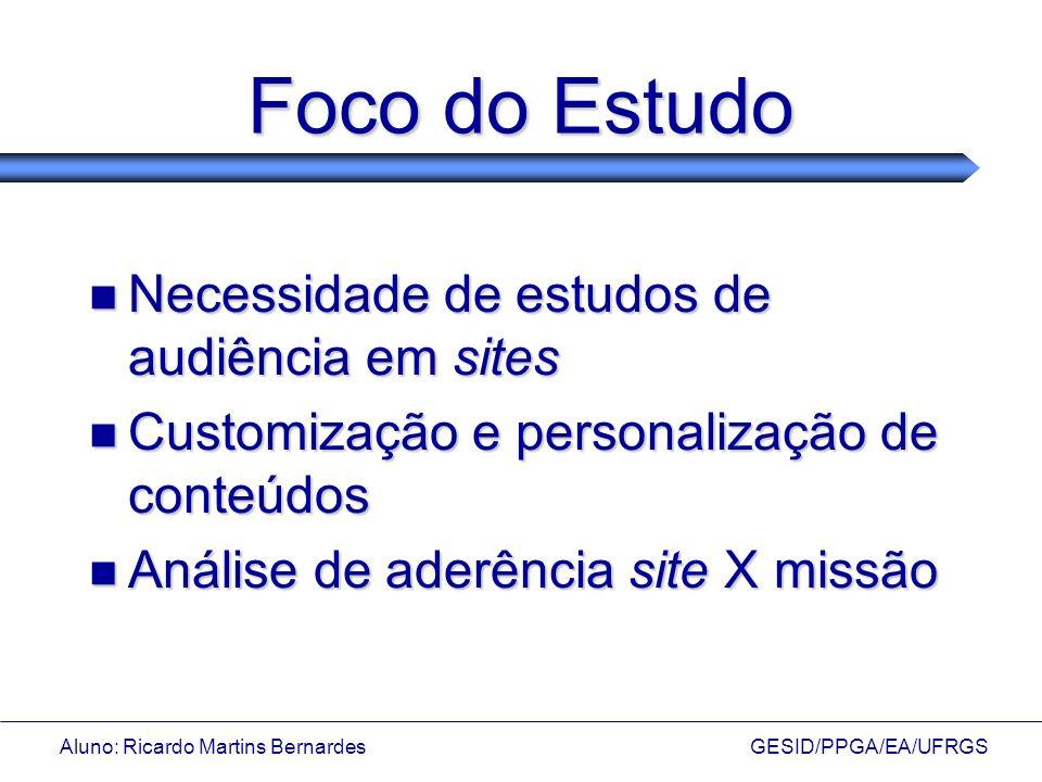 Aluno: Ricardo Martins Bernardes GESID/PPGA/EA/UFRGS Objetivo Geral Compreender a demanda por informações em um site Web, através da análise de registros de acessos (log de transações), visando sua configuração e evolução