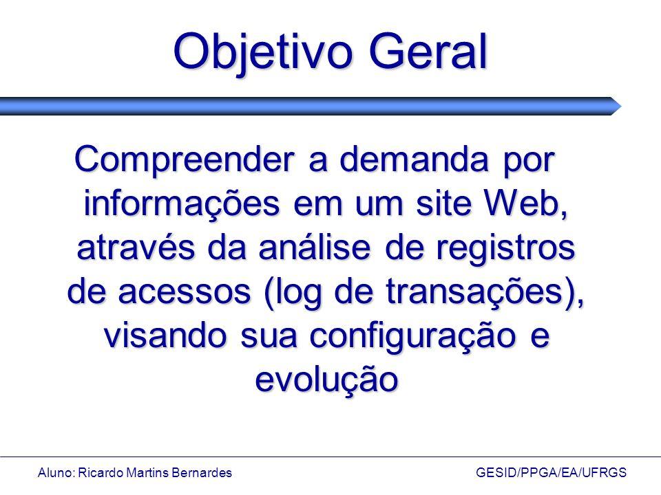 Aluno: Ricardo Martins Bernardes GESID/PPGA/EA/UFRGS Objetivo Geral Compreender a demanda por informações em um site Web, através da análise de regist