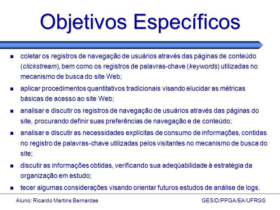 Aluno: Ricardo Martins Bernardes GESID/PPGA/EA/UFRGS Objetivos Específicos coletar os registros de navegação de usuários através das páginas de conteú
