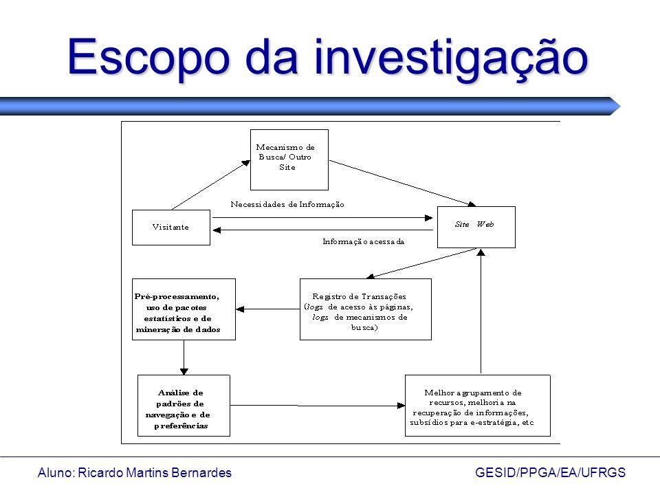 Aluno: Ricardo Martins Bernardes GESID/PPGA/EA/UFRGS Linhas de investigação em Web Mining