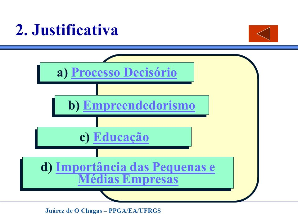 Juárez de O Chagas – PPGA/EA/UFRGS 2. Justificativa b) EmpreendedorismoEmpreendedorismo b) EmpreendedorismoEmpreendedorismo a) Processo DecisórioProce