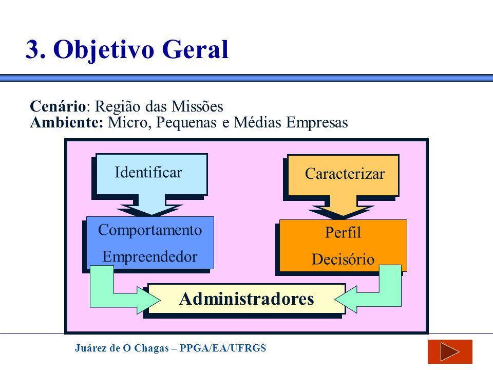 Juárez de O Chagas – PPGA/EA/UFRGS 3. Objetivo Geral Cenário: Região das Missões Ambiente: Micro, Pequenas e Médias Empresas Identificar Caracterizar