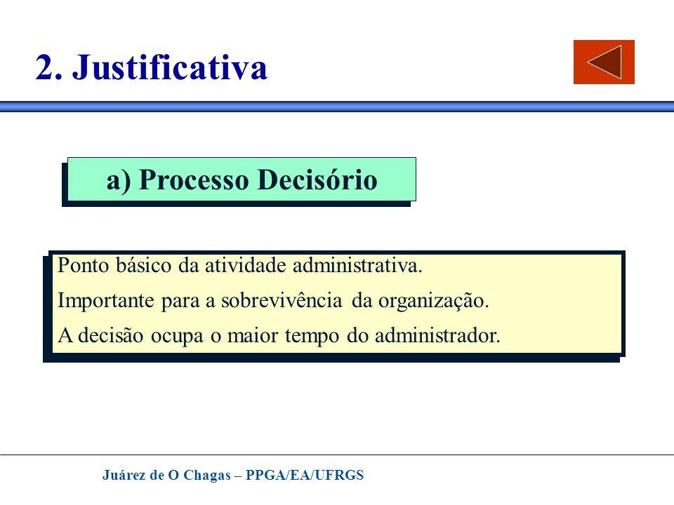 Juárez de O Chagas – PPGA/EA/UFRGS 2. Justificativa a) Processo Decisório Ponto básico da atividade administrativa. Importante para a sobrevivência da