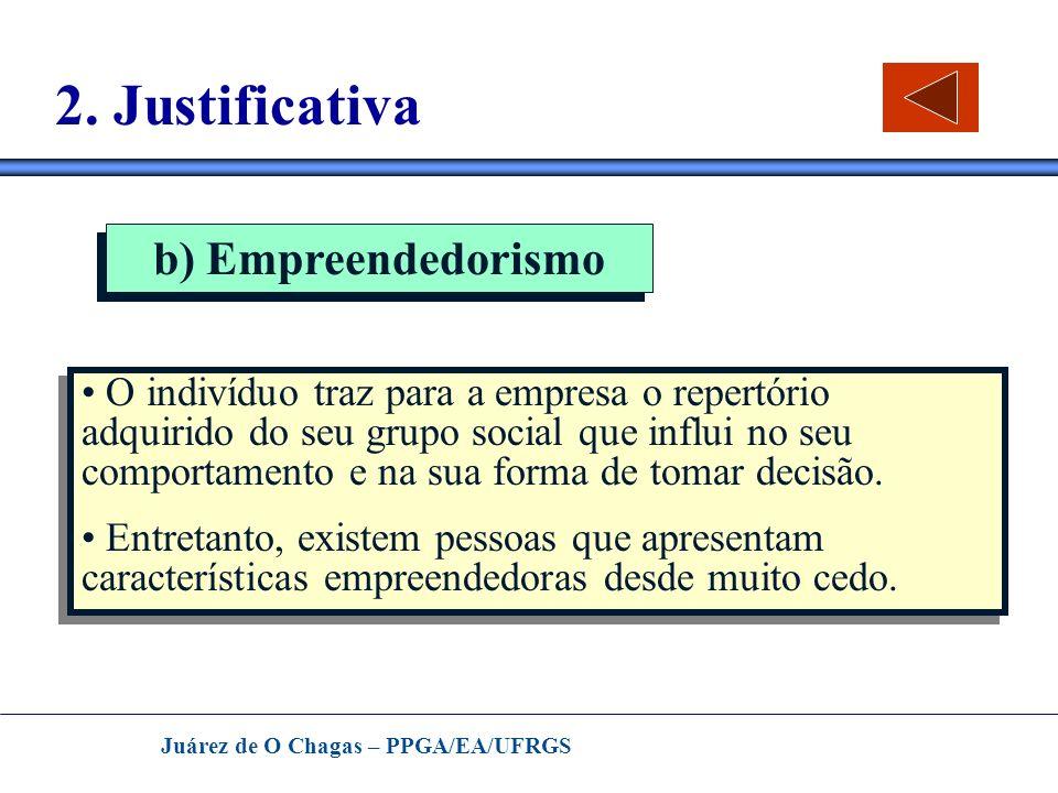 Juárez de O Chagas – PPGA/EA/UFRGS 2. Justificativa b) Empreendedorismo O indivíduo traz para a empresa o repertório adquirido do seu grupo social que