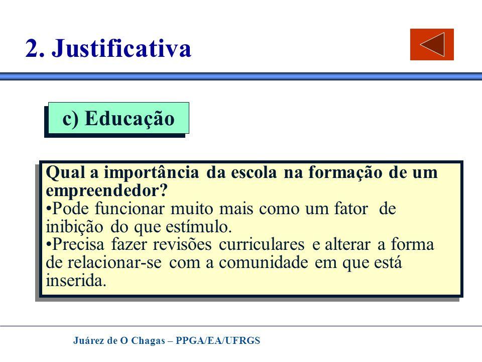 Juárez de O Chagas – PPGA/EA/UFRGS 2. Justificativa c) Educação Qual a importância da escola na formação de um empreendedor? Pode funcionar muito mais