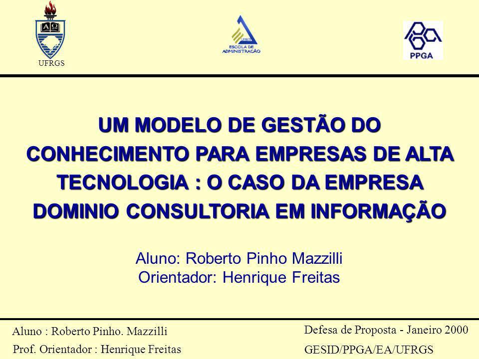 UM MODELO DE GESTÃO DO CONHECIMENTO PARA EMPRESAS DE ALTA TECNOLOGIA : O CASO DA EMPRESA DOMINIO CONSULTORIA EM INFORMAÇÃO Aluno: Roberto Pinho Mazzil