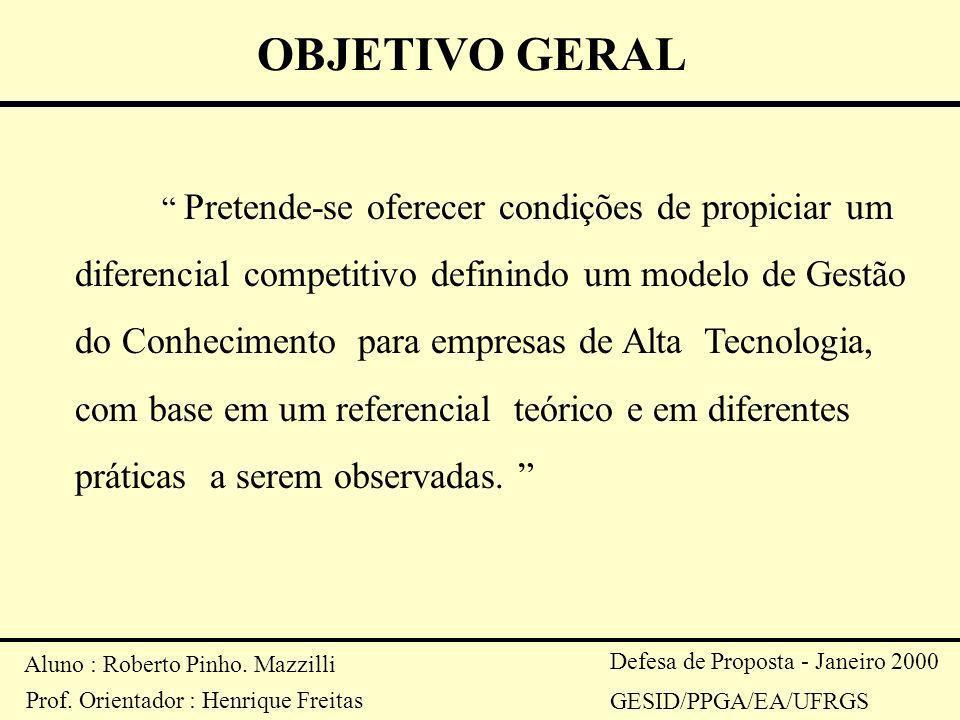 Aluno : Roberto Pinho. Mazzilli Prof. Orientador : Henrique Freitas Defesa de Proposta - Janeiro 2000 GESID/PPGA/EA/UFRGS OBJETIVO GERAL Pretende-se o