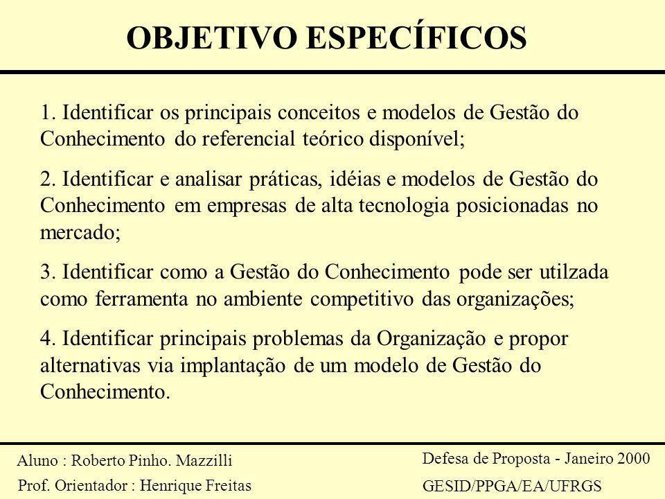 Aluno : Roberto Pinho. Mazzilli Prof. Orientador : Henrique Freitas Defesa de Proposta - Janeiro 2000 GESID/PPGA/EA/UFRGS OBJETIVO ESPECÍFICOS 1. Iden