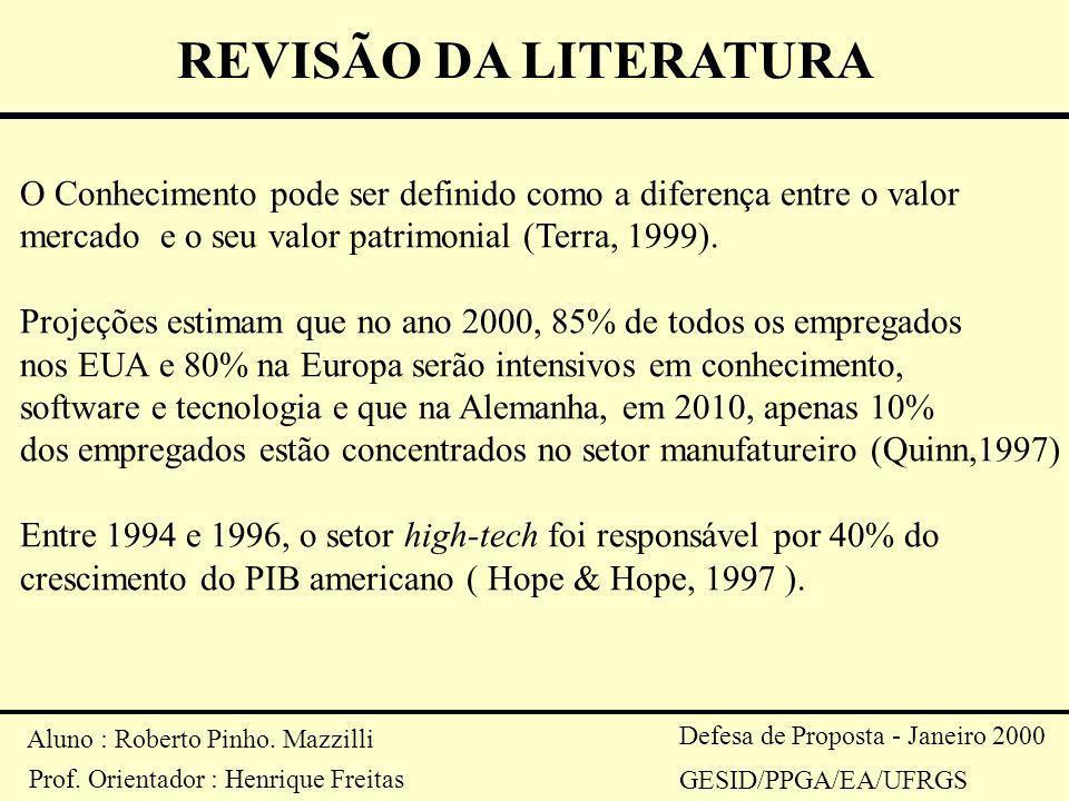 Aluno : Roberto Pinho. Mazzilli Prof. Orientador : Henrique Freitas Defesa de Proposta - Janeiro 2000 GESID/PPGA/EA/UFRGS REVISÃO DA LITERATURA O Conh