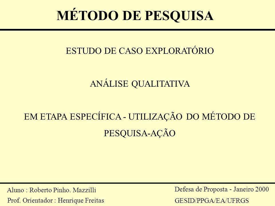 Aluno : Roberto Pinho. Mazzilli Prof. Orientador : Henrique Freitas Defesa de Proposta - Janeiro 2000 GESID/PPGA/EA/UFRGS MÉTODO DE PESQUISA ESTUDO DE