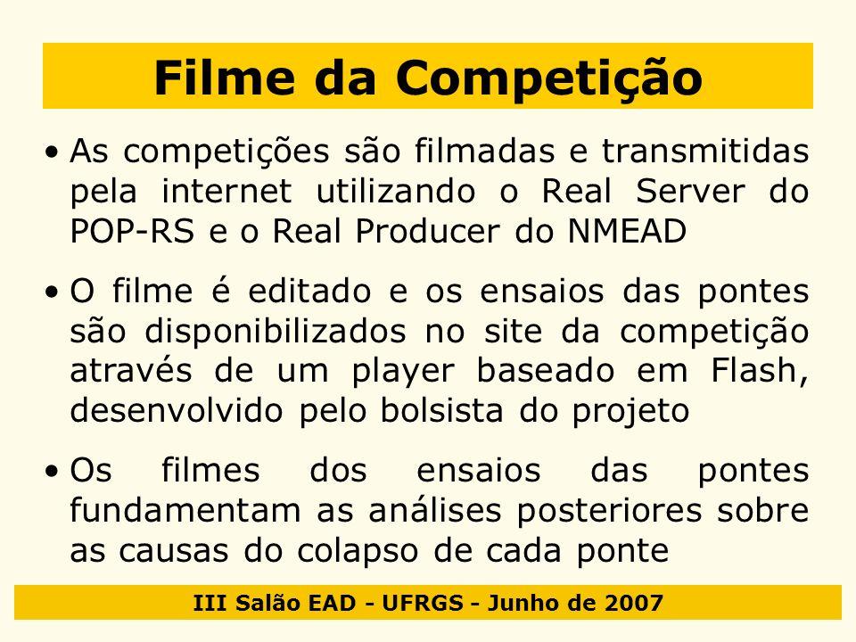 III Salão EAD - UFRGS - Junho de 2007 Filme da Competição As competições são filmadas e transmitidas pela internet utilizando o Real Server do POP-RS