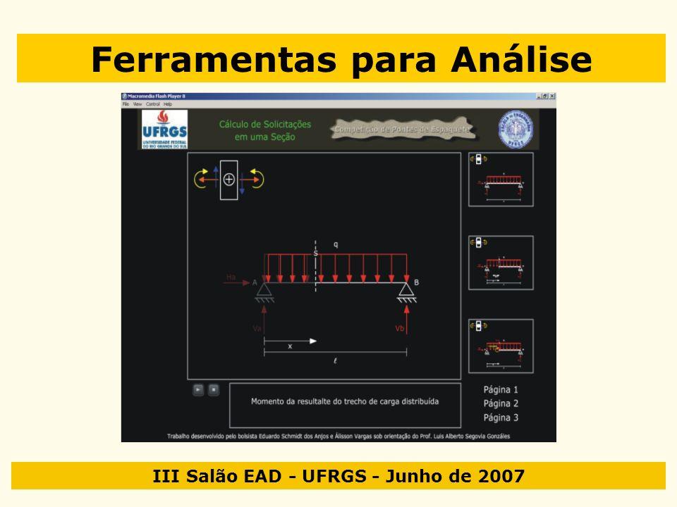 III Salão EAD - UFRGS - Junho de 2007 Ferramentas para Análise