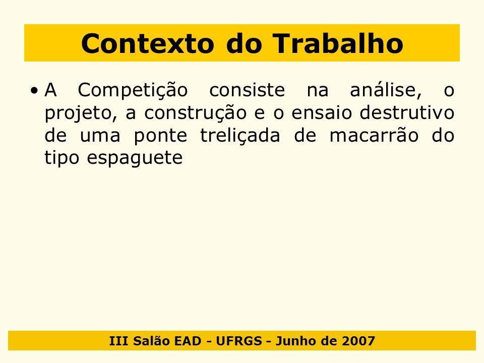 III Salão EAD - UFRGS - Junho de 2007 Contexto do Trabalho A Competição consiste na análise, o projeto, a construção e o ensaio destrutivo de uma pont