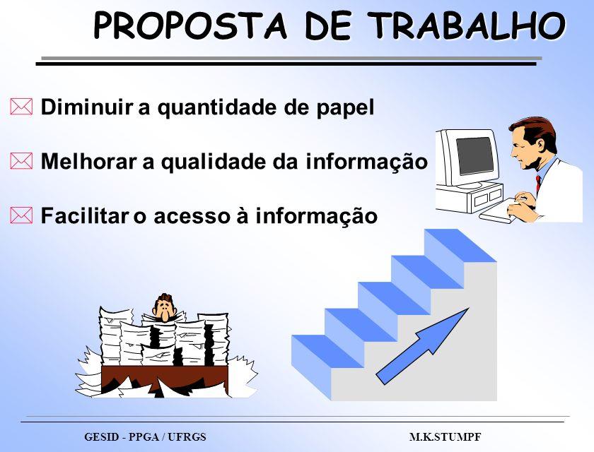 GESID - PPGA / UFRGS M.K.STUMPF PROPOSTA DE TRABALHO * Diminuir a quantidade de papel * Melhorar a qualidade da informação * Facilitar o acesso à info