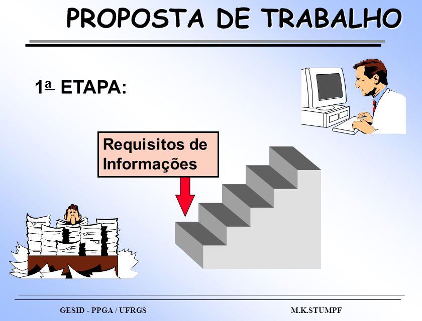 GESID - PPGA / UFRGS M.K.STUMPF Requisitos de Informações PROPOSTA DE TRABALHO 1 a ETAPA: